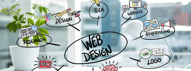 What is web designing, and what are its methods Delhi